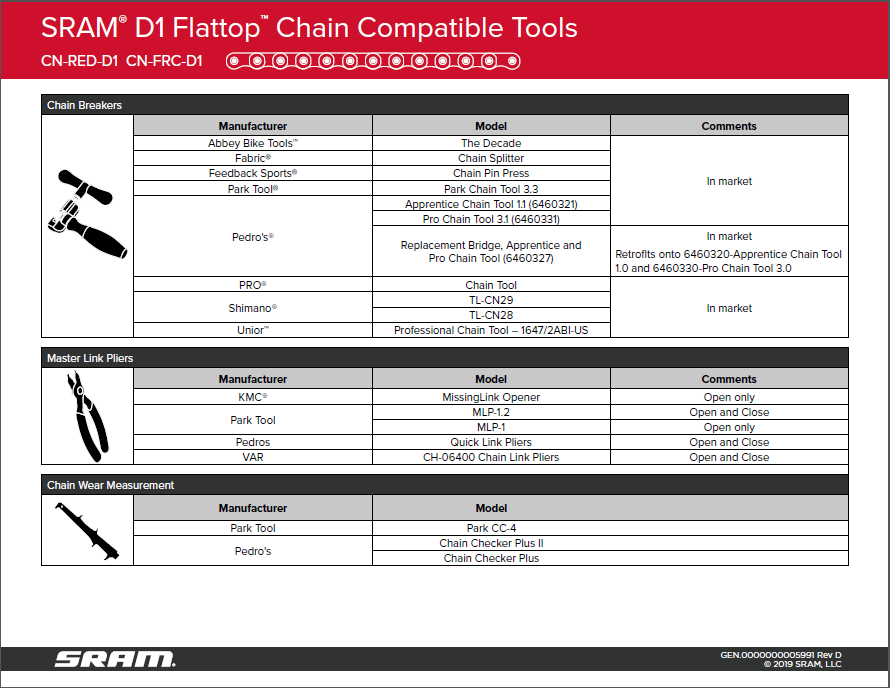 d1-flattop-chain-tools-revD.PNG